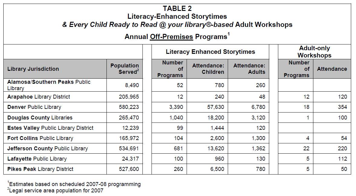 Arapahoe libraries homework help