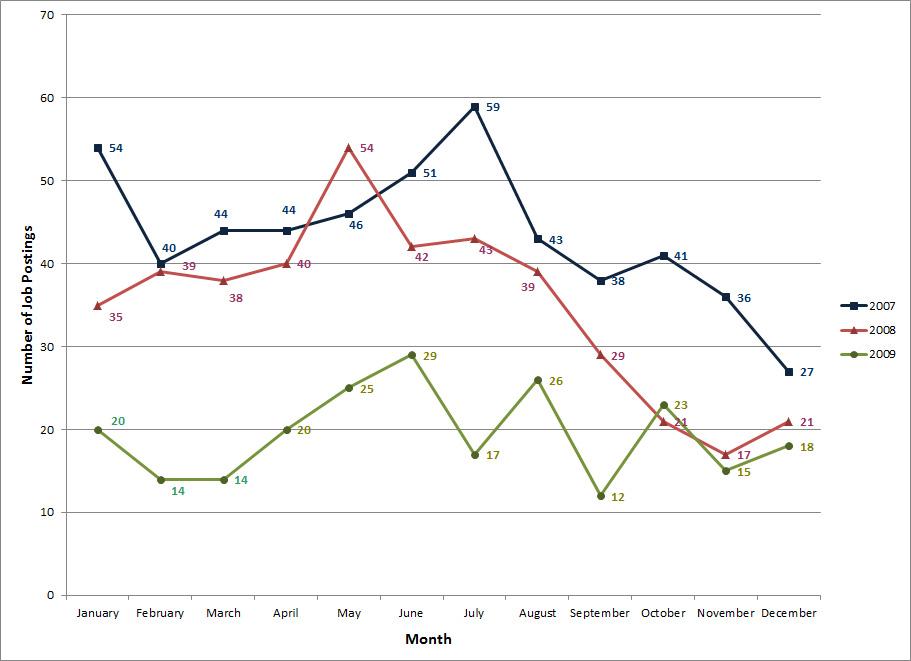 275_Chart 1