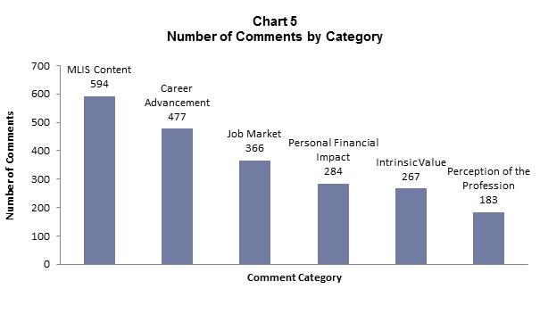 306_Chart 5