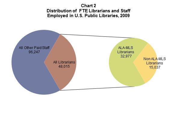 307_Chart 2