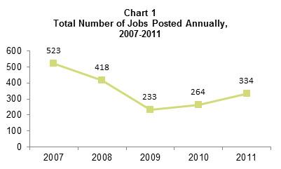 309_Chart 1