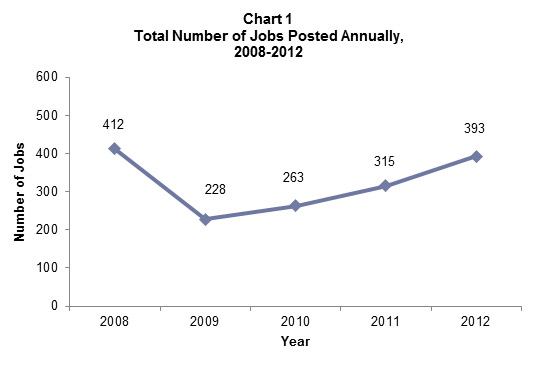 317_Chart 1