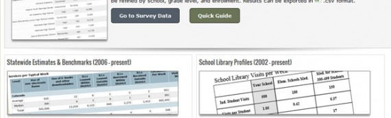 2012-2013 Colorado School Library Survey data now available
