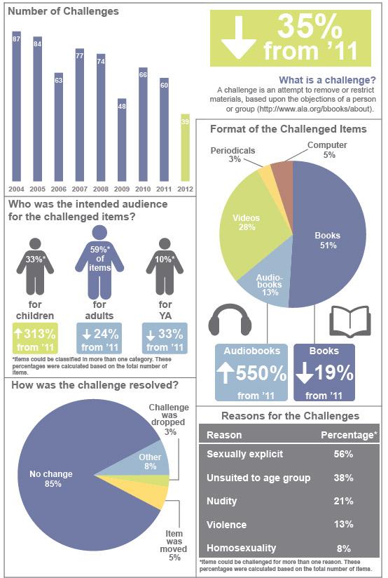 321_2012_challenges-10