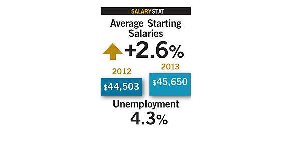 lj_salaries