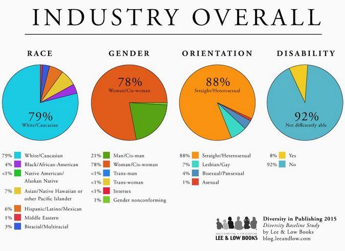 DBS_Diversity_Publishing