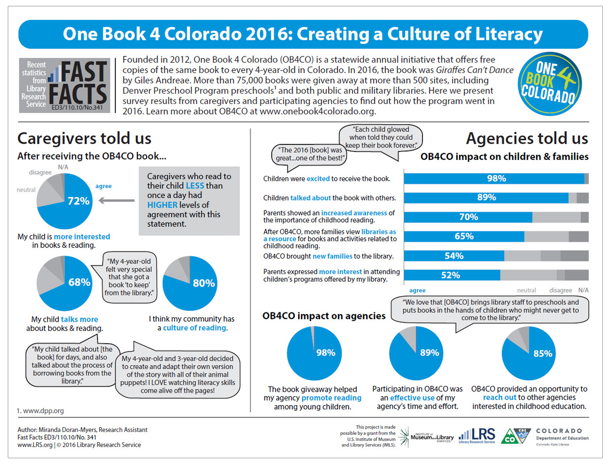 One Book 4 Colorado 2016: Creating a Culture of Literacy